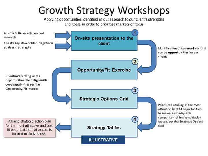 energy-env-workshops.jpg