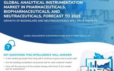 Drug Manufacturers Eye Analytical Instrumentation to Reduce Operating Costs