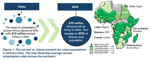 Africa urbanisation