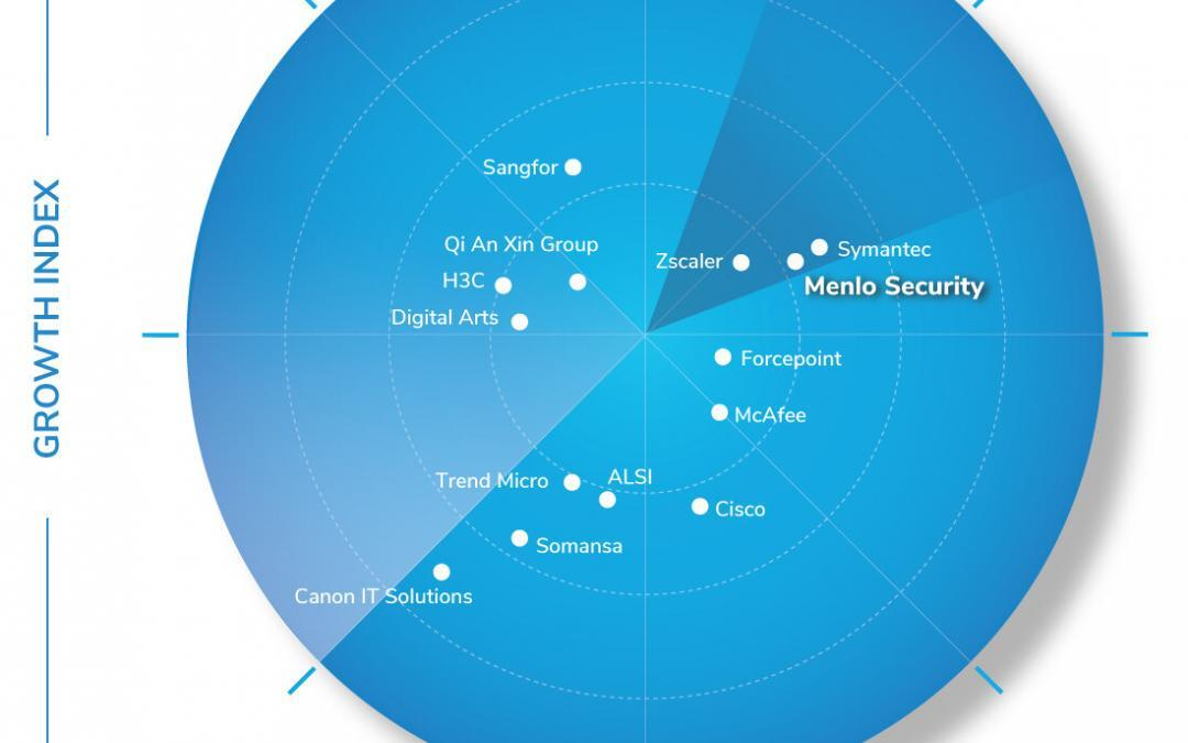 Frost & Sullivan Recognizes Menlo Security as a Growth and Innovation Leader in the Asia-Pacific Web Security Market