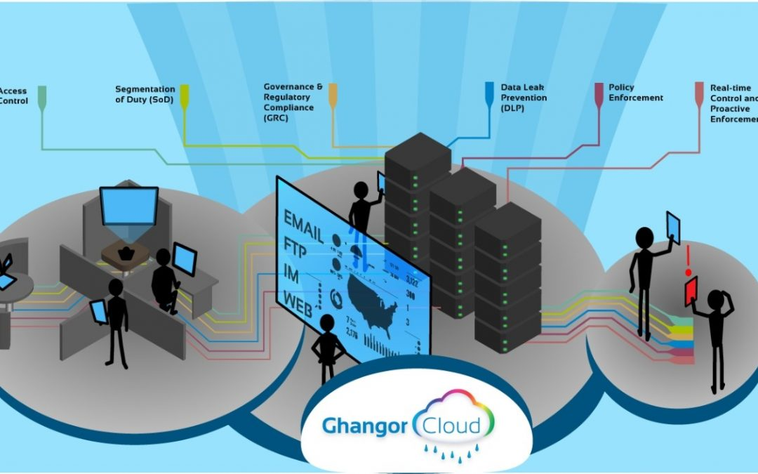 GhangorCloud Acclaimed by Frost & Sullivan for Its World-class, Integrated Information Security Enforcer Platform