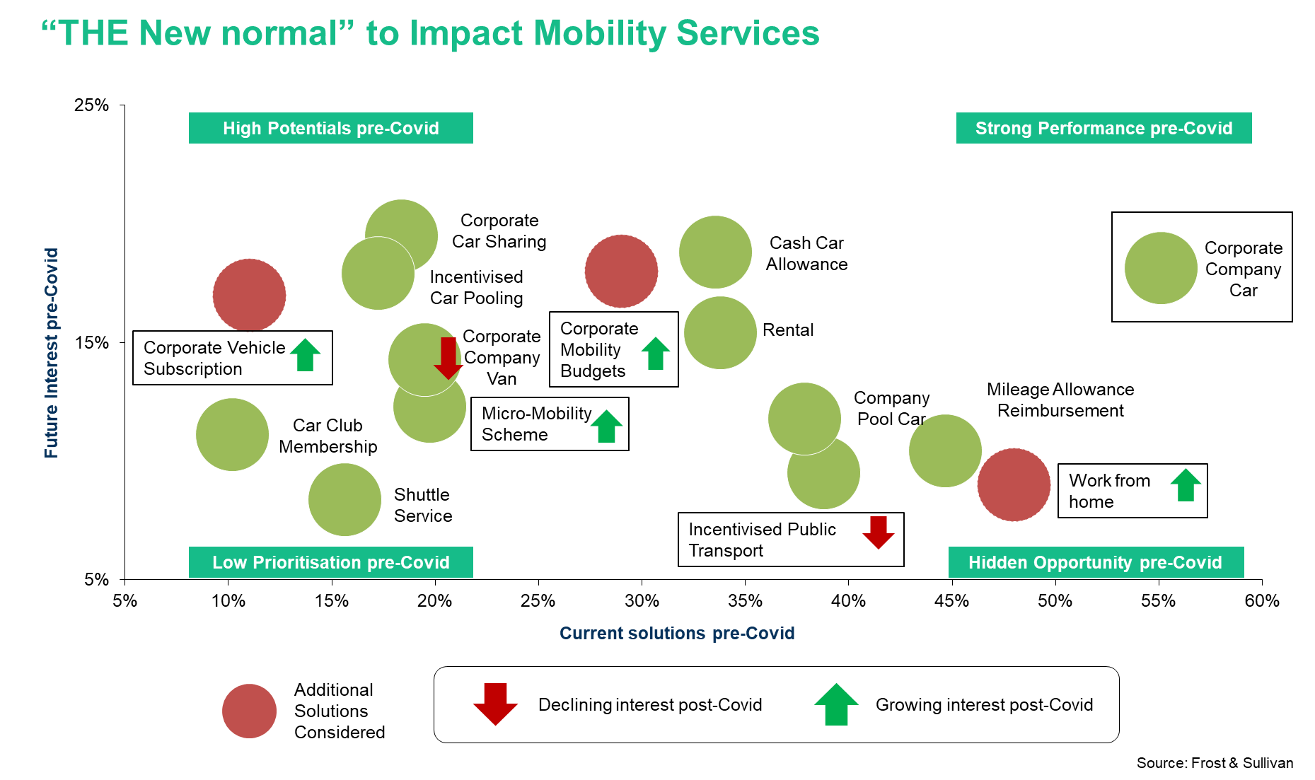 Impact Mobility Services
