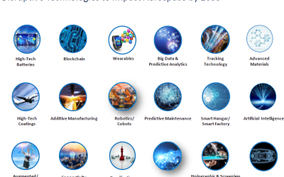Disruptive Technologies Transforming the Global Commercial Aerospace Industry